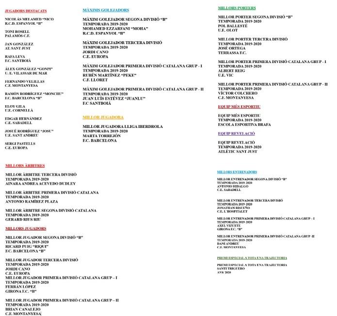Llistat de premiats