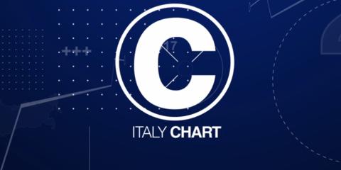 VIDEOCLASSIFICA ITALY SETTIMANALE