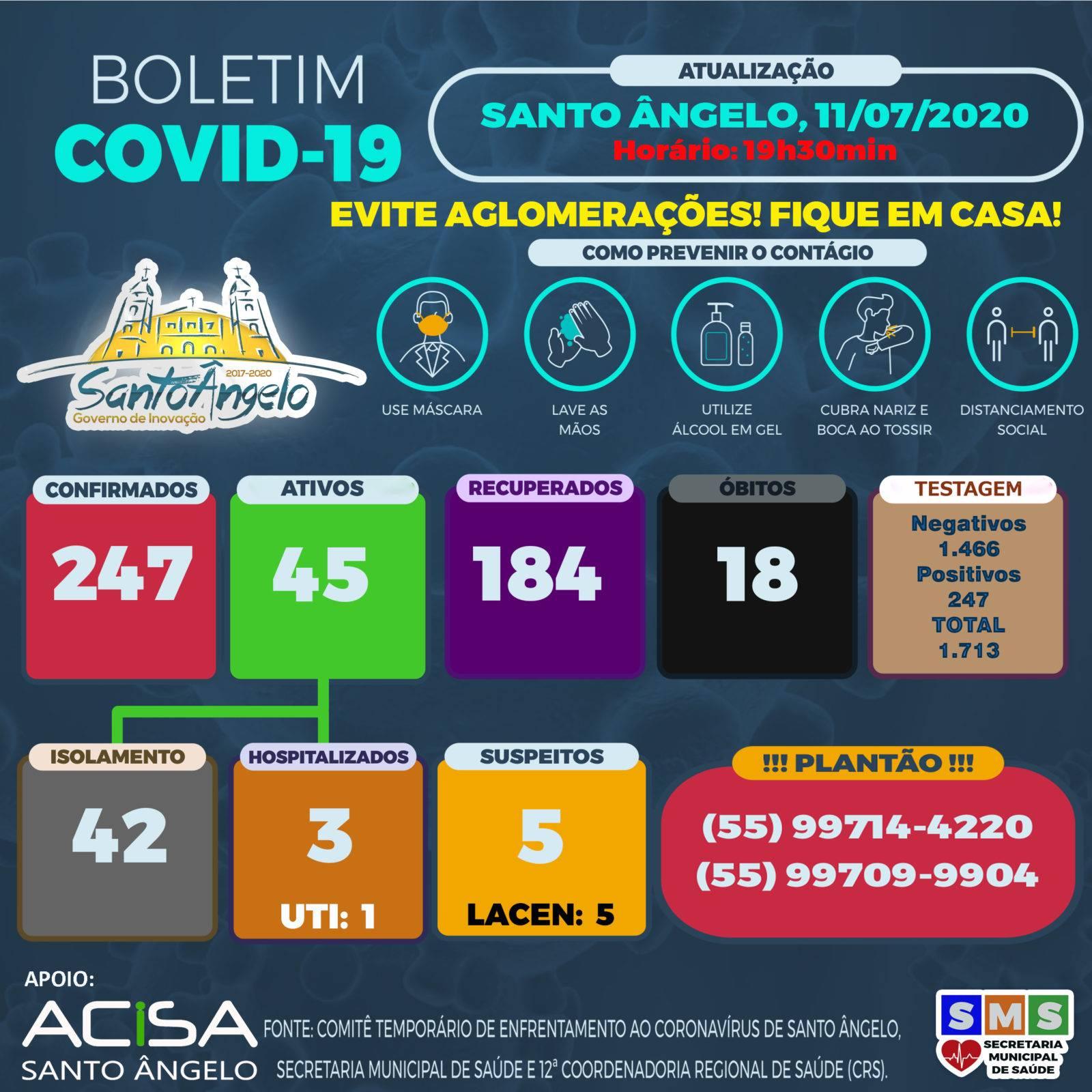 Sábado registra cinco casos de Covid-19, em Santo Ângelo