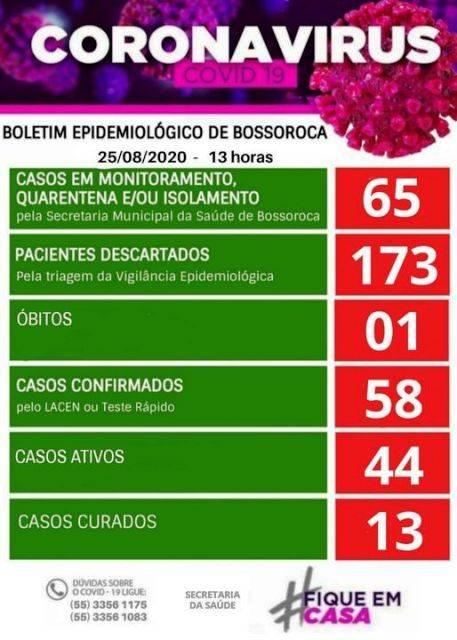 Bossoroca tem 58 casos confirmados de Covid-19