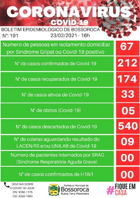 Bossoroca divulga boletim epidemiológico com os dados do covid-19