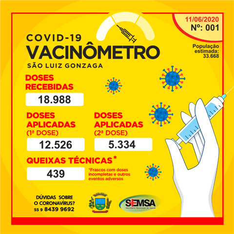 São Luiz Gonzaga divulga relatório com dados da vacinação da covid-19