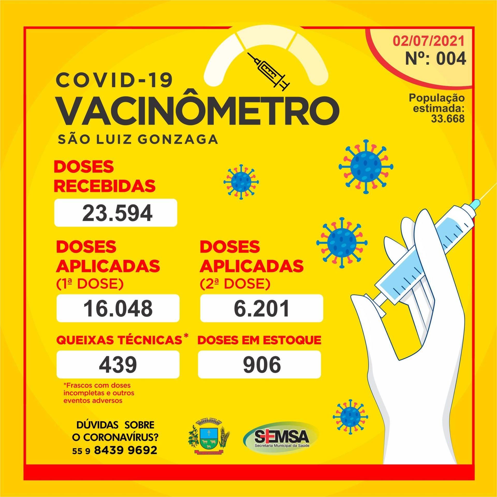 São Luiz Gonzaga atualiza os dados da vacinação contra a covid-19