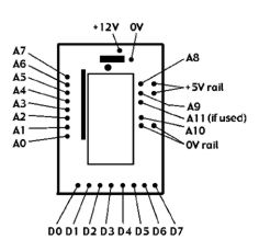 RadioMods PLL02A add-on Manual Page