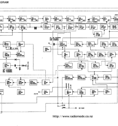 the defpom cb and ham circuit diagram page circuit board schematics uniden [ 1103 x 787 Pixel ]