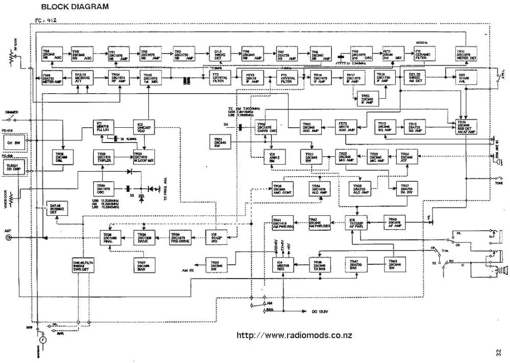 medium resolution of the defpom cb and ham circuit diagram page circuit board schematics uniden