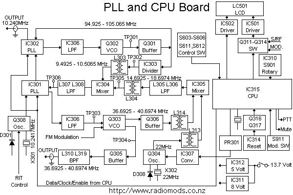 Co Cb Radio Schematics, Co, Get Free Image About Wiring
