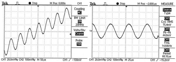Tube Tester AVO V.C.M. 163