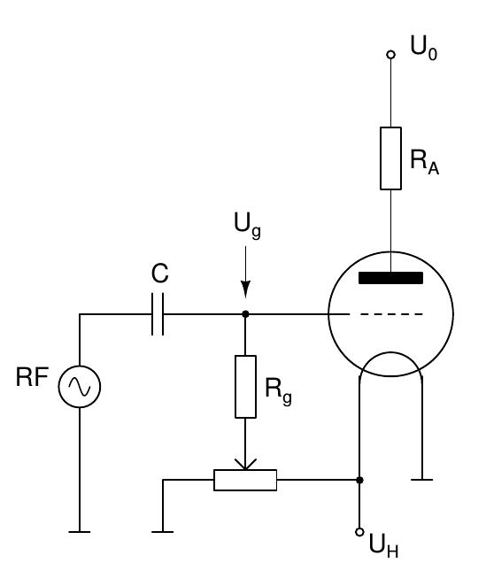 Regenerative Circuits With Real-Time Feedback Limiting