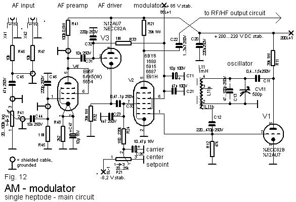 granco: Granco-AM Modulator/transmitter.