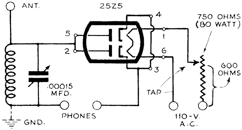 25Z5, Tube 25Z5; Röhre 25Z5 ID3100, High-vacuum Rectifier