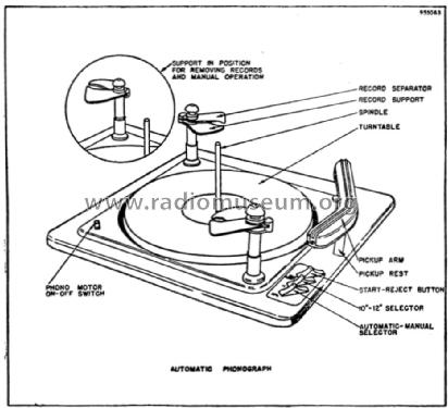 Emerson Television Manual