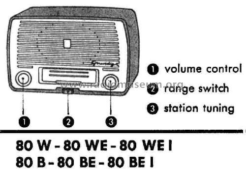 80-B Radio Grundig Radio-Vertrieb, RVF, Radiowerke, build 19