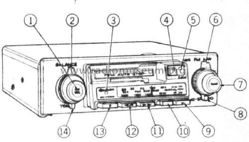 CSK-419L Car Radio Hitachi Ltd.; Tokyo, build 1983 ??, 2 pic