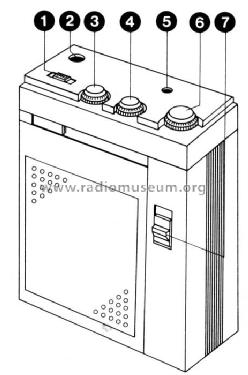 D1610 /00 Radio Philips; Eindhoven tubes international!; Min