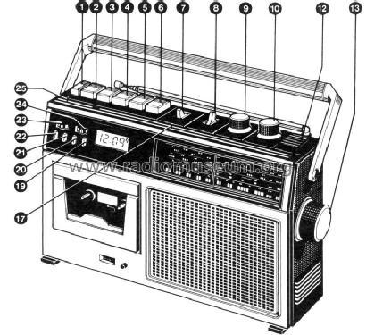 22-ARC-33/00 Radio Philips Ibérica, COPRESA, Compañía de Pro