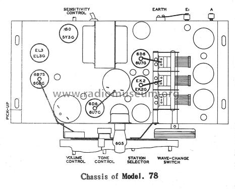 Table Grand T78 Pre-octal valves Radio Stromberg-Carlson
