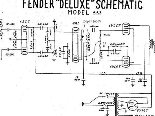 Deluxe Ch= 5A3 Ampl/Mixer Fender Electric Instrument Co.; Fu