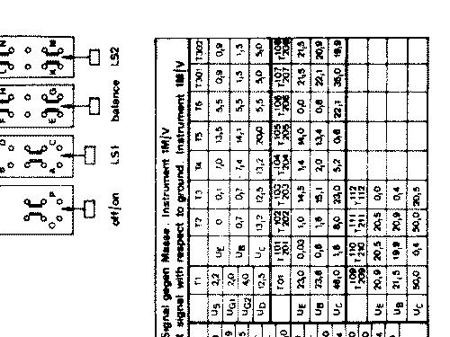 980 Radio Lenco; Burgdorf, build 1975, 2 schematics