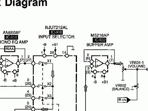 Stereo Integrated Amplifier SU-V300M2 Ampl/Mixer Technics br