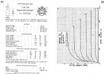 1L4, Tube 1L4; Röhre 1L4 ID2623, Vacuum Pentode