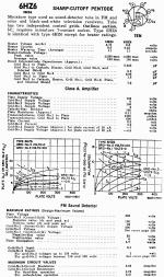 6HZ6, Tube 6HZ6; Röhre 6HZ6 ID4936, Vacuum Pentode