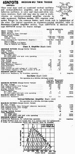 6SN7GTB, Tube 6SN7GTB; Röhre 6SN7GTB ID5086, Double Triode