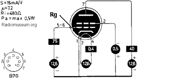 12K5, Tube 12K5; Röhre 12K5 ID3883, Space Charge Tetrode