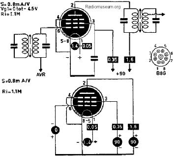 1LN5, Tube 1LN5; Röhre 1LN5 ID2621, Vacuum Pentode