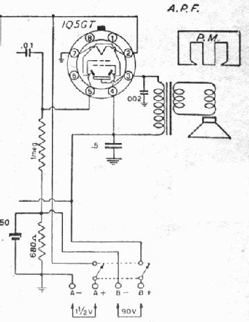 1Q5GT, Tube 1Q5GT; Röhre 1Q5GT ID3086, Beam Power Tube