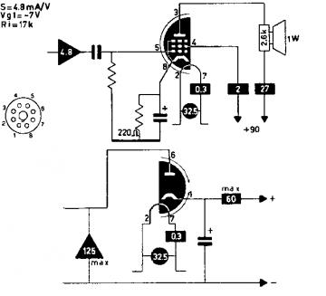 32L7GT, Tube 32L7GT; Röhre 32L7GT ID5738, HalfWave Rectifier