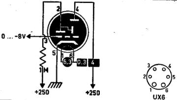 6E5, Tube 6E5; Röhre 6E5 ID2111, Mag. Eye, 1 shadow angle
