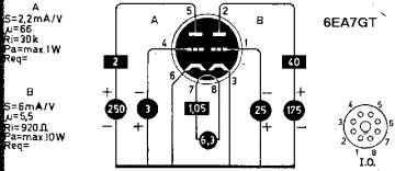 6EA7, Tube 6EA7; Röhre 6EA7 ID4806, Double Triode