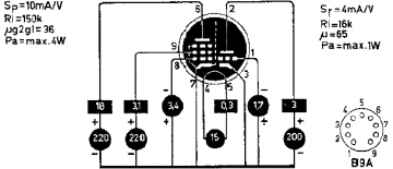 15DQ8, Tube 15DQ8; Röhre 15DQ8 ID5494, Triode-Pentode