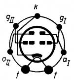 6E6, Tube 6E6; Röhre 6E6 ID4801, Double Triode