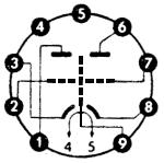 6AQ8, Tube 6AQ8; Röhre 6AQ8 ID3725, Double Triode