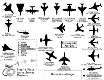 Empire State Aerosciences Museum :: Museum Finder, Guide, Ra