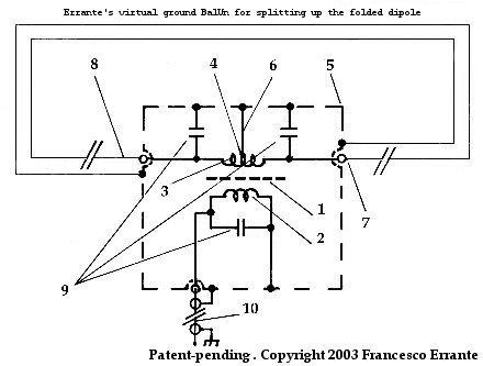 VIRTUAL GROUND BALUN for HF FOLDED DIPOLE ANTENNAS © 2003