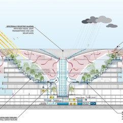 Architecture Section Diagram 2003 Ford Escape Engine Jaron Lubin Architect Aiming High Rnz Jewel Changi Airport Overall Sustainability