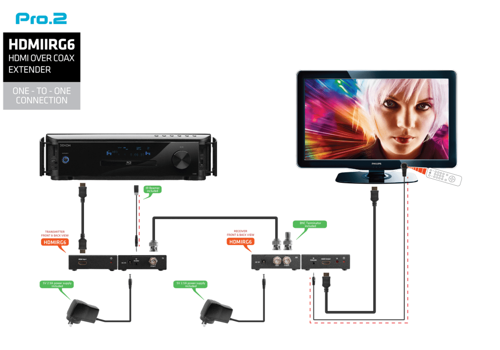 medium resolution of connection diagrams hdmirg6 hdmi