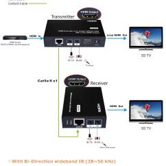 Hdmi Setup Diagram How Does Neti Pot Work Pro2 Hdc6l Over Single Cat6 Extender Looping Out