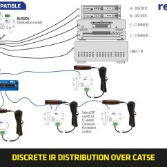 Foxtel Satellite Dish Wiring Diagram 4 6 Timing Marks Resi Linx Rlir505 Ir Target Junction Box Compatible Connection Click On Image For Larger Version Installation