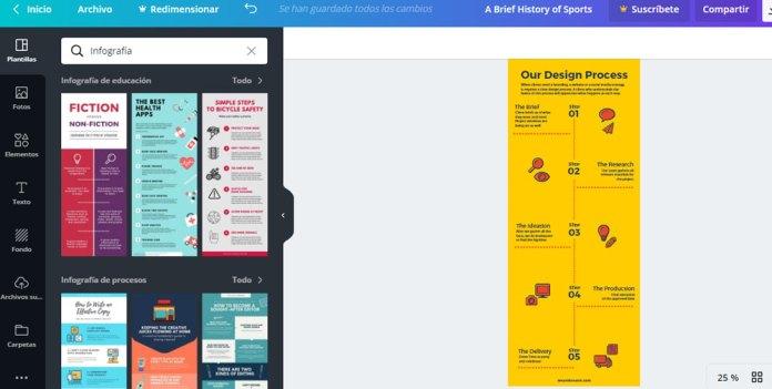 Infografías en Canva