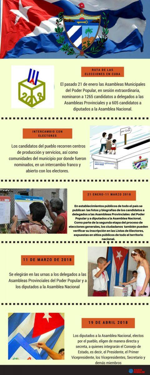 Elecciones en Cuba. Diseño: Angélica Paredes