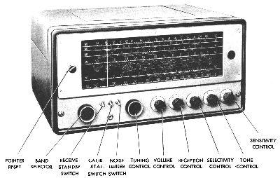 SX-62B