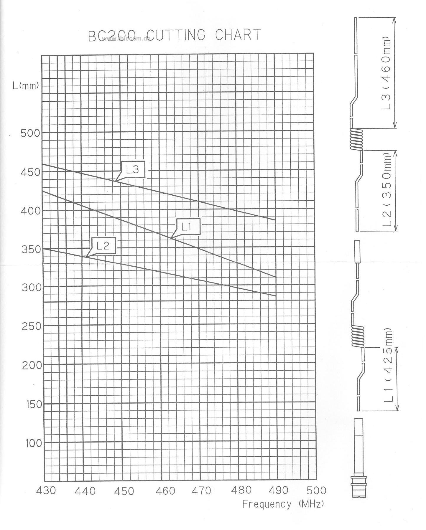 Antenna Specialist Scanner Antennas | Wiring Diagram Database