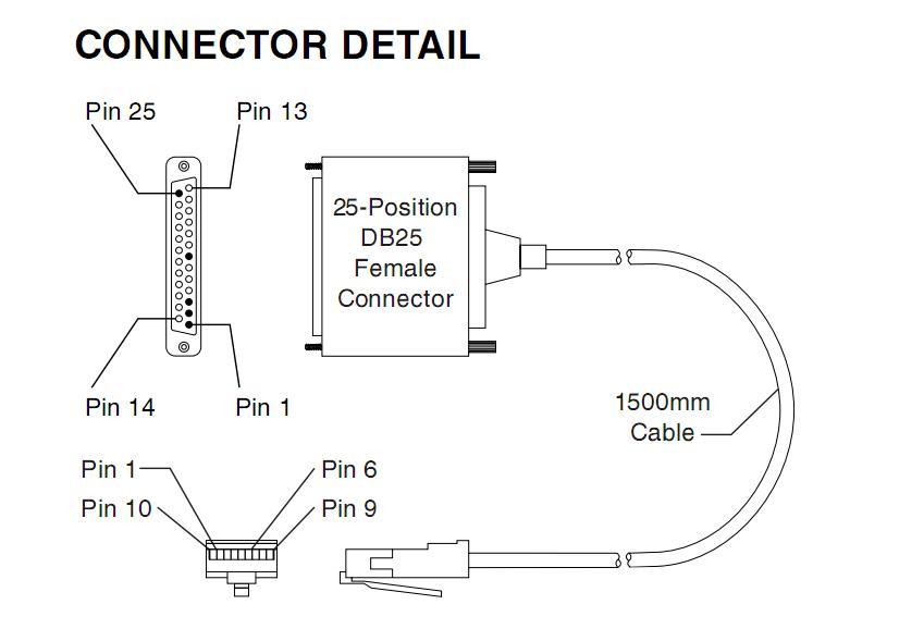 Кабель для программирования Motorola CM140