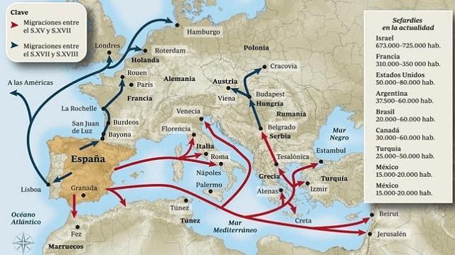 A Portugal, Ámsterdam, Burdeos y el Imperio Otomano