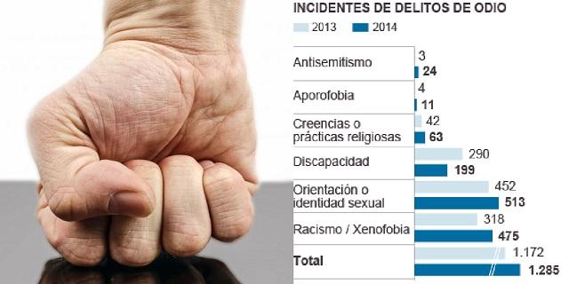 Cerrar las puertas a la intolerancia, con Esteban Ibarra