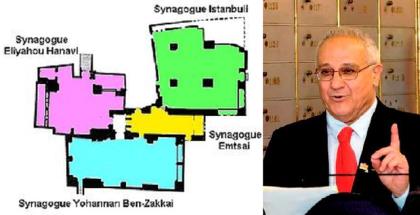 haim-sinagogas